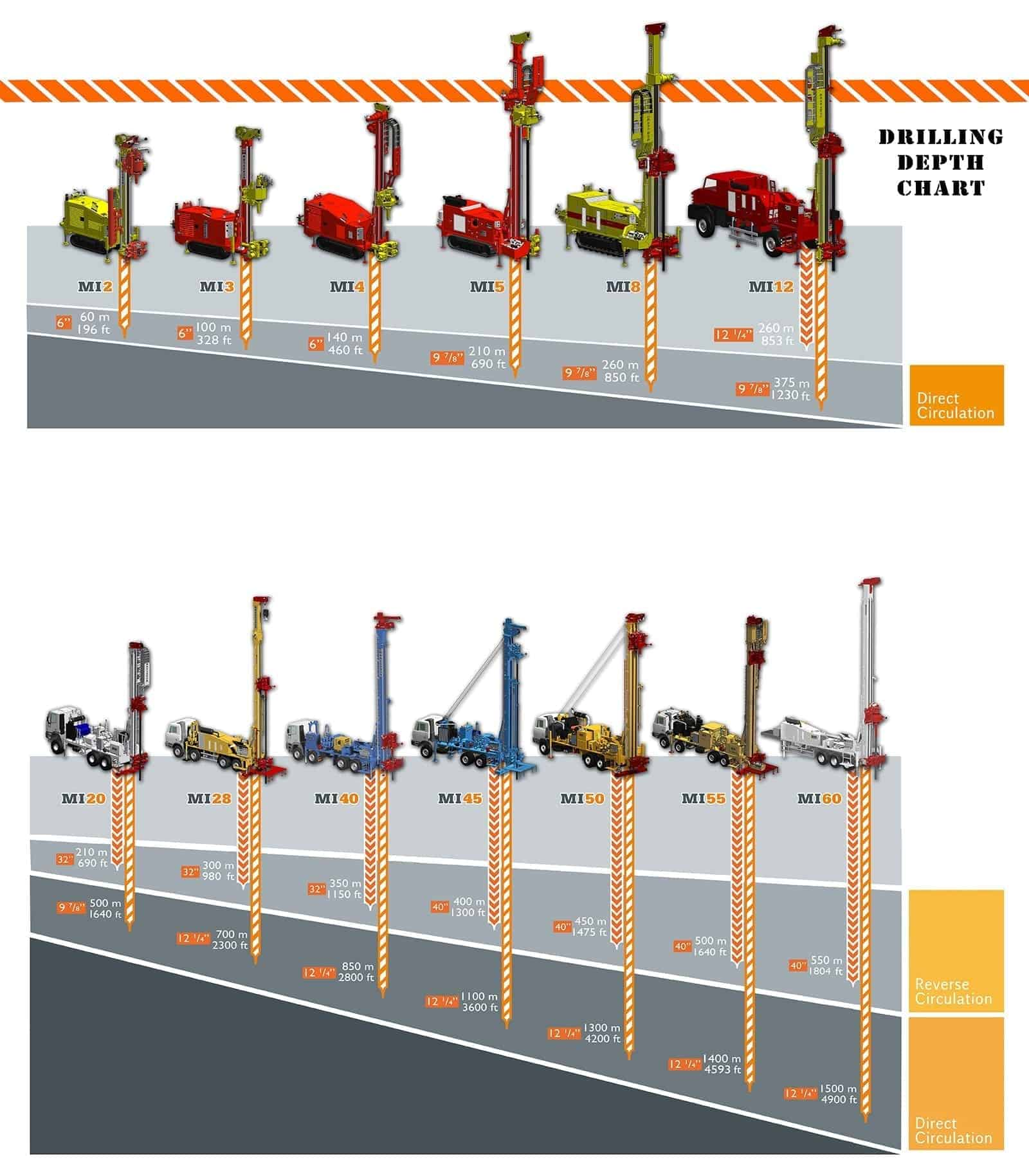 Total Quality Drilling |Well Drilling